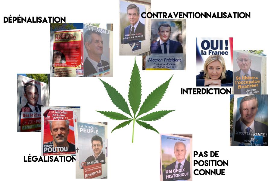 En France, la dépénalisation à l'horizon